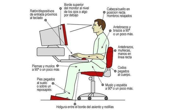 Postura adecuada para el PC