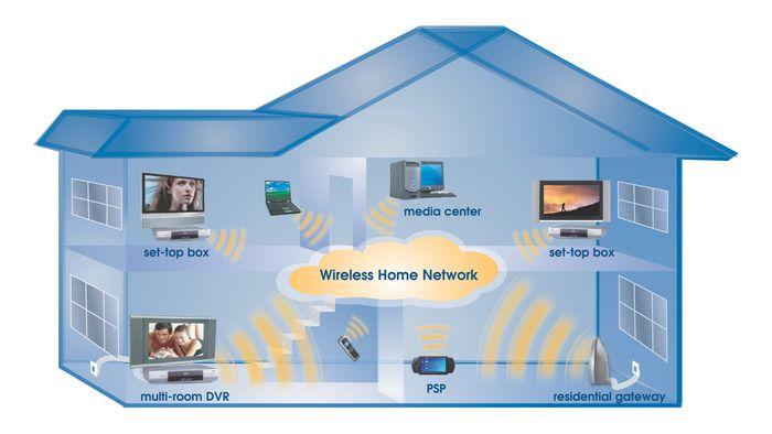 Situar WiFi en el centro del edificio