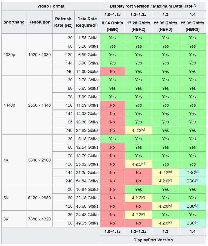 tabla de caracteristica DP